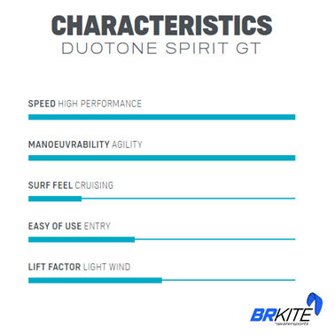 DUOTONE - FOIL SPIRIT GT 565 - 2019