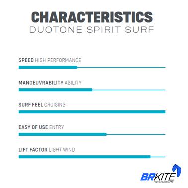DUOTONE - FOIL SPIRIT SURF 1250 - 2019