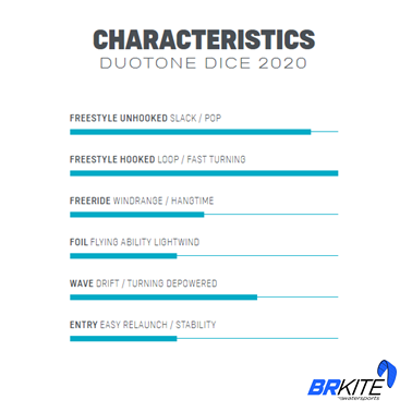 DUOTONE - KITE DICE 2020