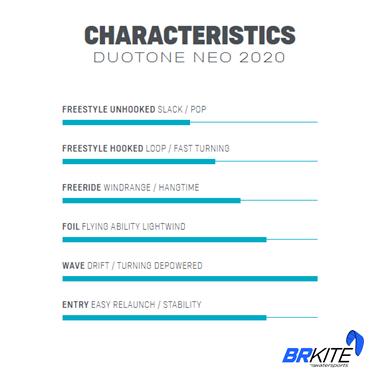 DUOTONE - KITE NEO 2020
