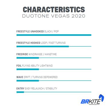 DUOTONE - KITE VEGAS 2020