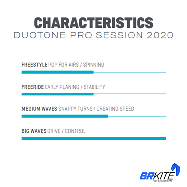 DUOTONE - PRANCHA DIRECIONAL PRO SESSION 2020