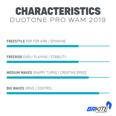 DUOTONE - PRANCHA DIRECIONAL PRO WAM 2019