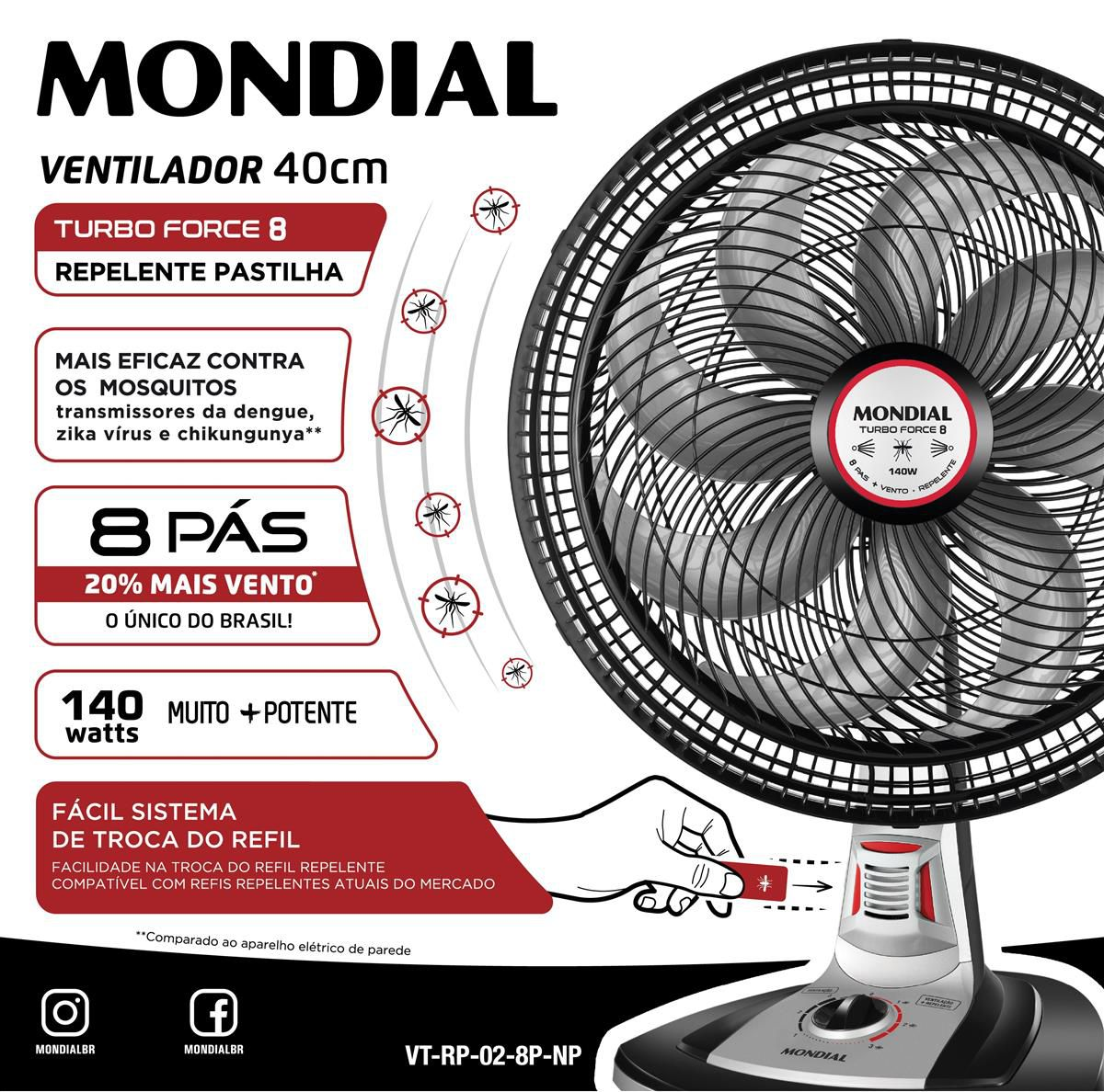 VENTILADOR MONDIAL VT-RP-02 40CM TURBO