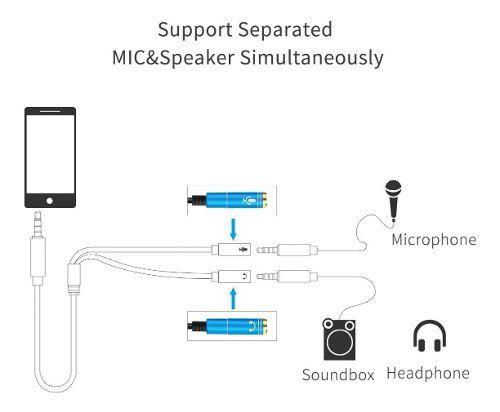 Adaptador P3 (P2 Combo) P/ Fone e Microfone Headset Notebook Smartphone Celular Tablet Xbox One Ps4