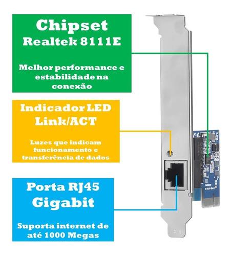 Placa de Rede Ethernet Pci-e 10/100/1000mbps Gigabit + Perfil Baixo