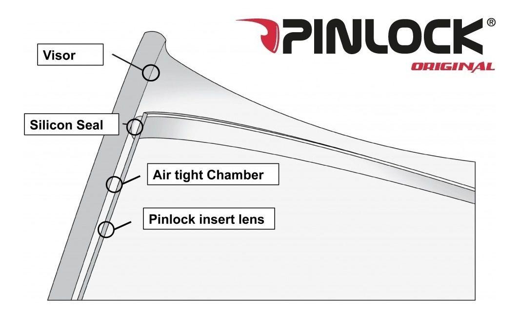 Pin Lock Anti-embaçante Arrow FF 323 R ou C.