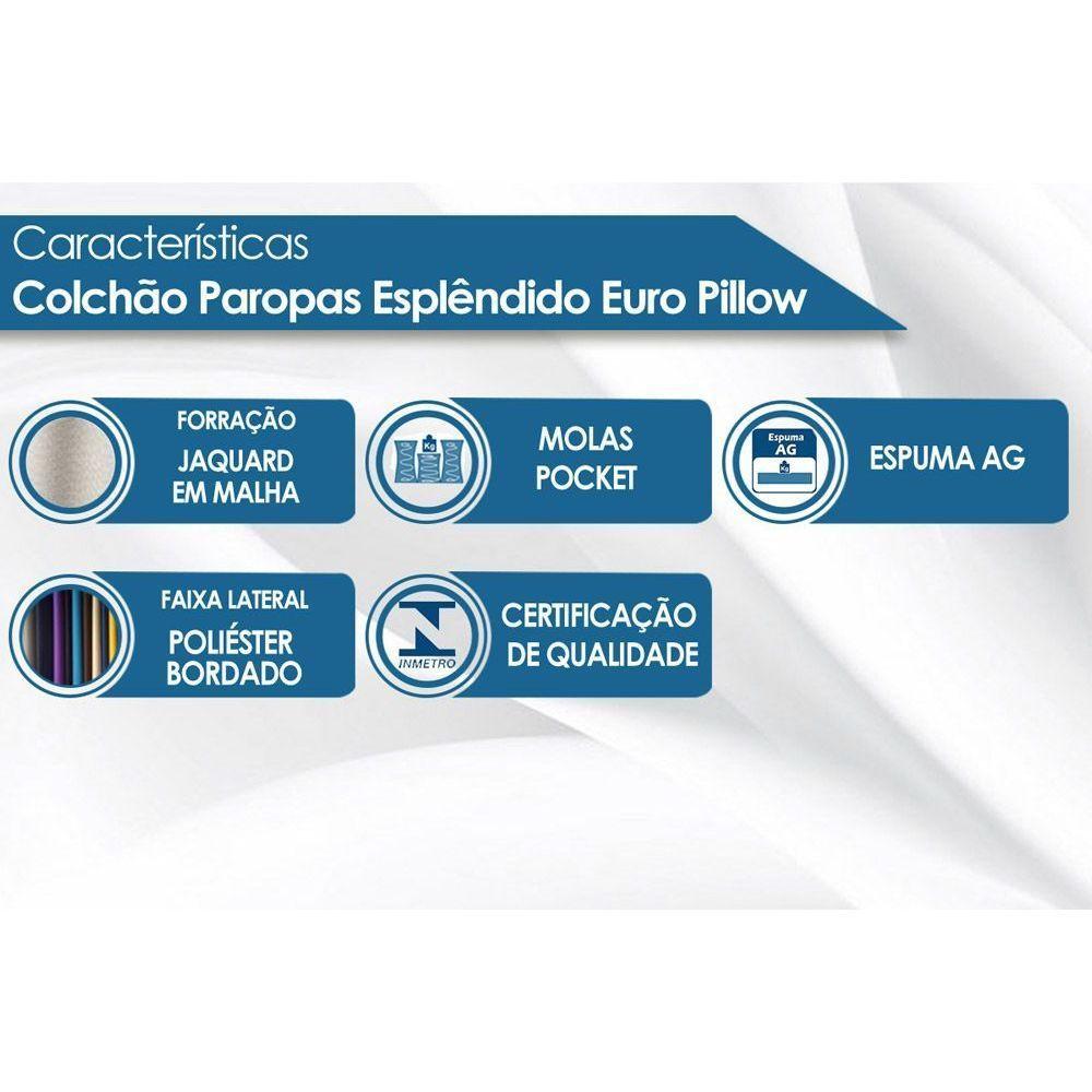 Conjunto Box-Colchãoparopas Esplêndido+Cama Solteiro 88