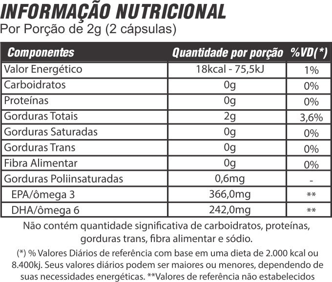 3x Ômega 3  -  120 cápsulas  1000 mg   Mediervas