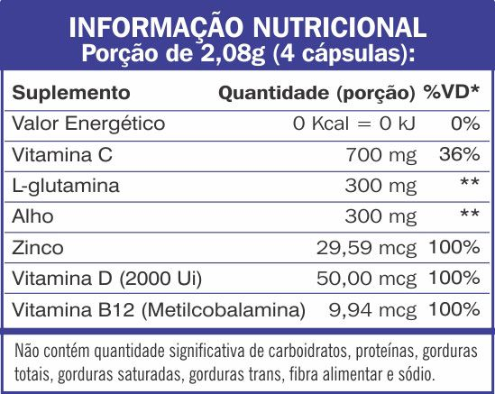 BioDEFENDER 120 cápsulas 500mg Mediervas