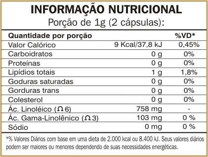 Óleo de Prímula 60 cápsulas 500mg Mediervas