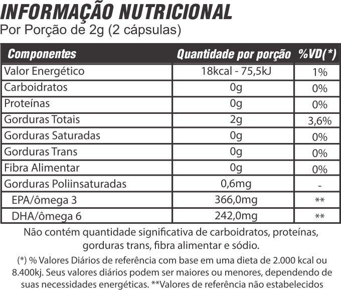 Ômega 3  120 cápsulas 1000 mg Mediervas
