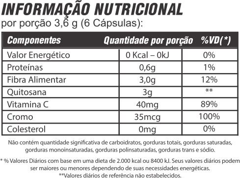 Quitosana Psyllium  60 cápsulas 600 mg Mediervas