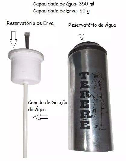 Kit Tereré Térmico de alumínio com bomba