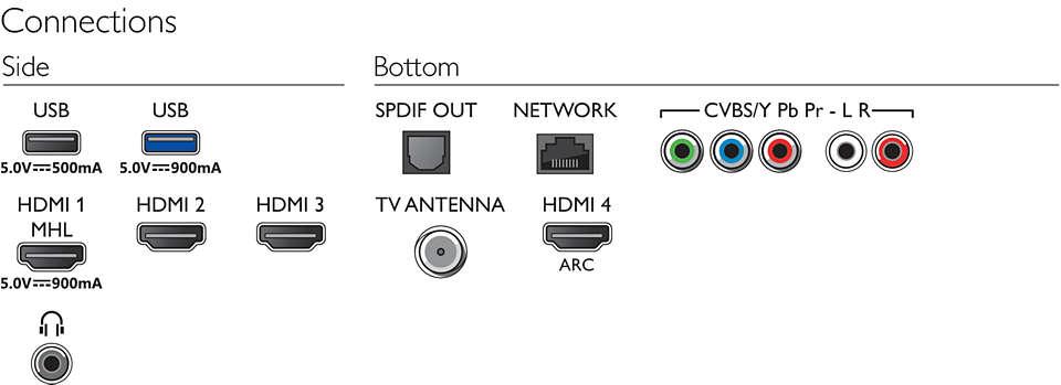 "TV PHILIPS 50"" LED P50PUG6102/78 SMART 4K"