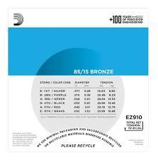 Encordoamento Violão Aço Daddario 011 EZ910