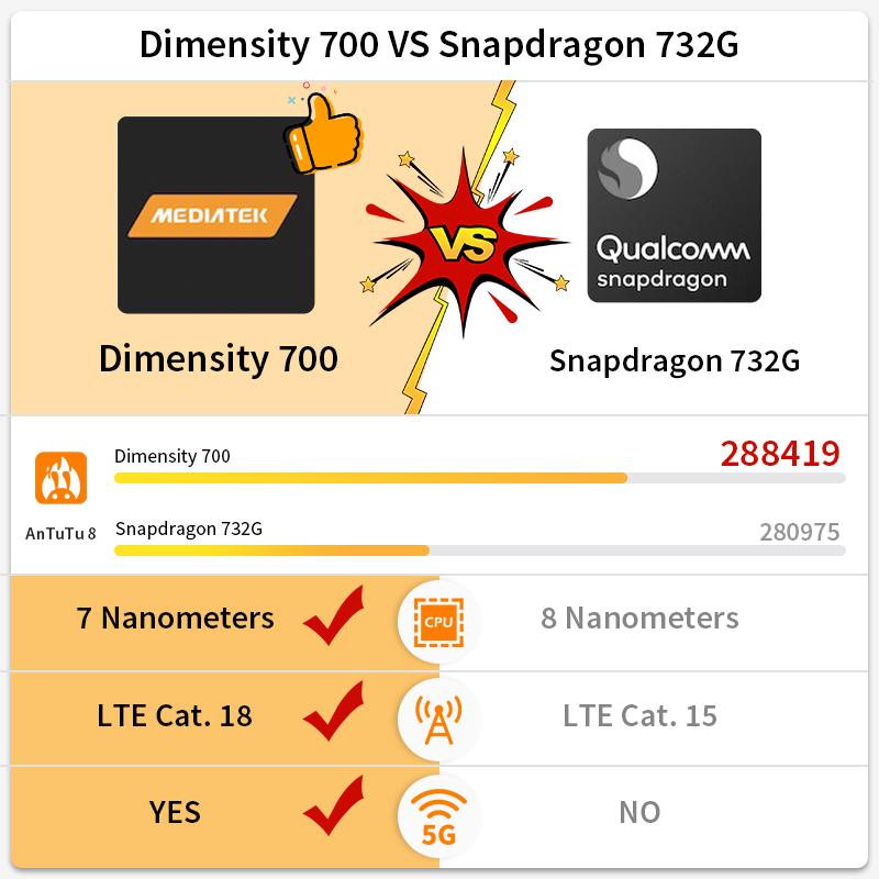 Smartphone Xiaomi Redmi Note 10 Dual SIM 64GB 4GB RAM
