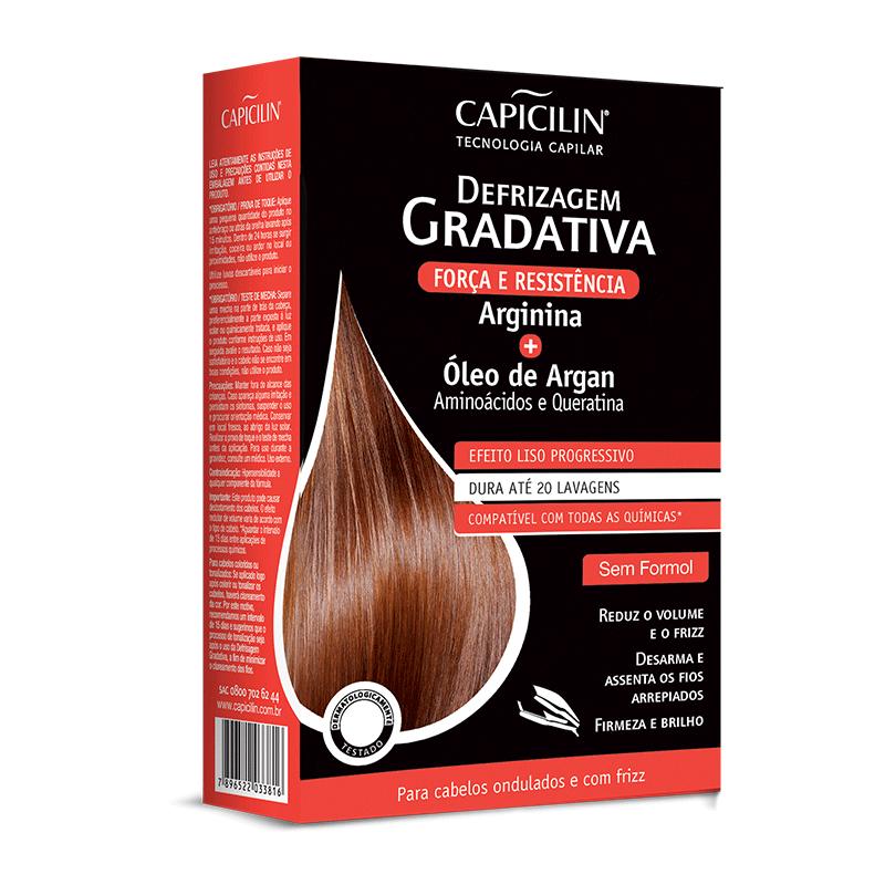 Capicilin - KIT ESCOVA PROGRESSIVA - Arginina 350ml