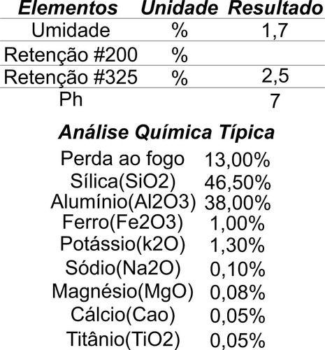 Caulim - 10 Kg