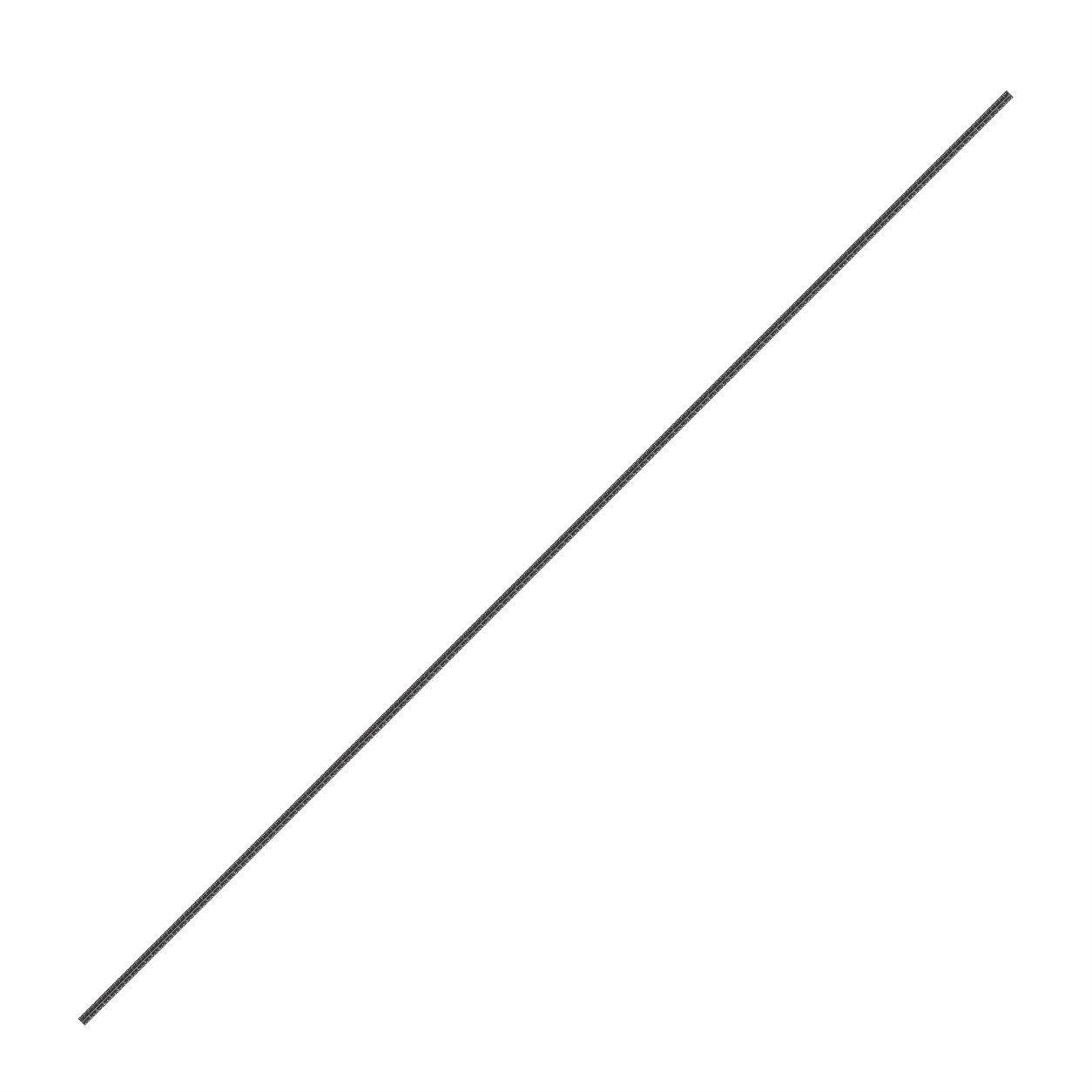 Fita Métrica Adesiva 135cm (Numeração Normal - Esquerda para Direita)