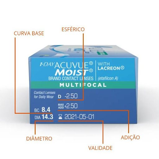 1-Day ACUVUE Moist Multifocal
