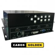 CONTROLADOR VIDEO WALL 2X2 HDMI