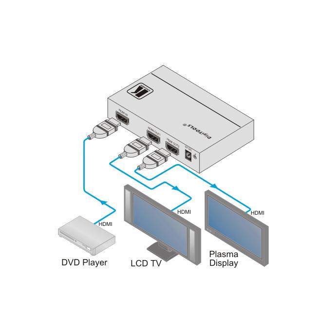 Distribuidor HDMI 1: 2
