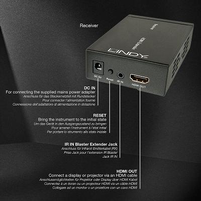 HDMI e IR sobre extensor IP 100 Base-T