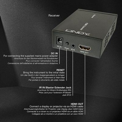 HDMI e IR sobre o receptor IP 100Base-T