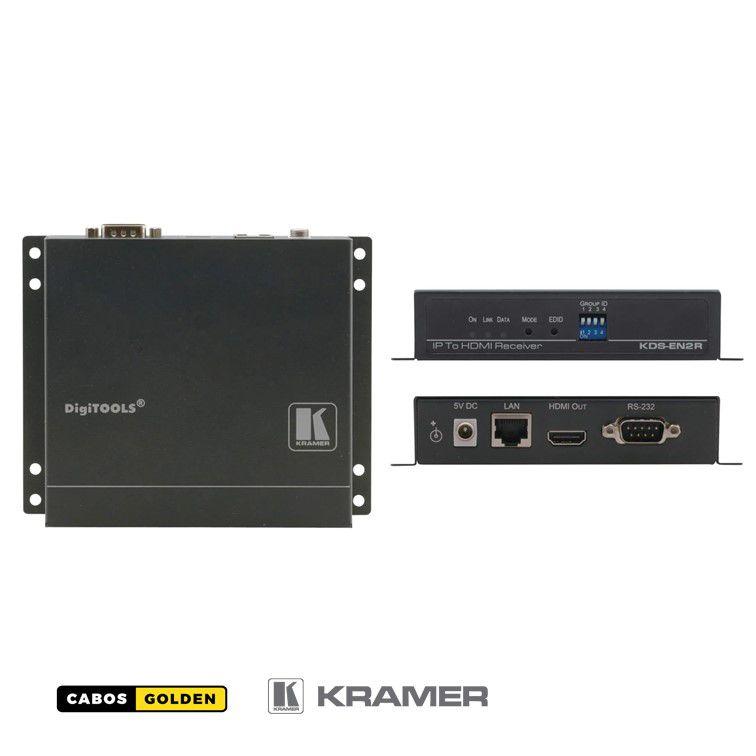 Receptor HDMI via IP