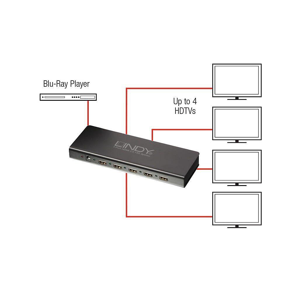 Splitter de 4 portas HDMI 2.0 18G