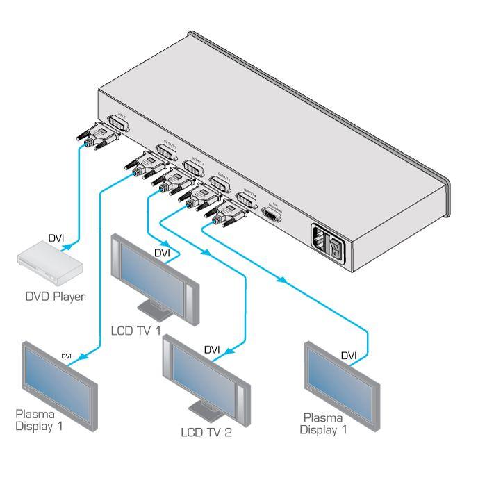distribuidor DVI (HDCP) 1: 4