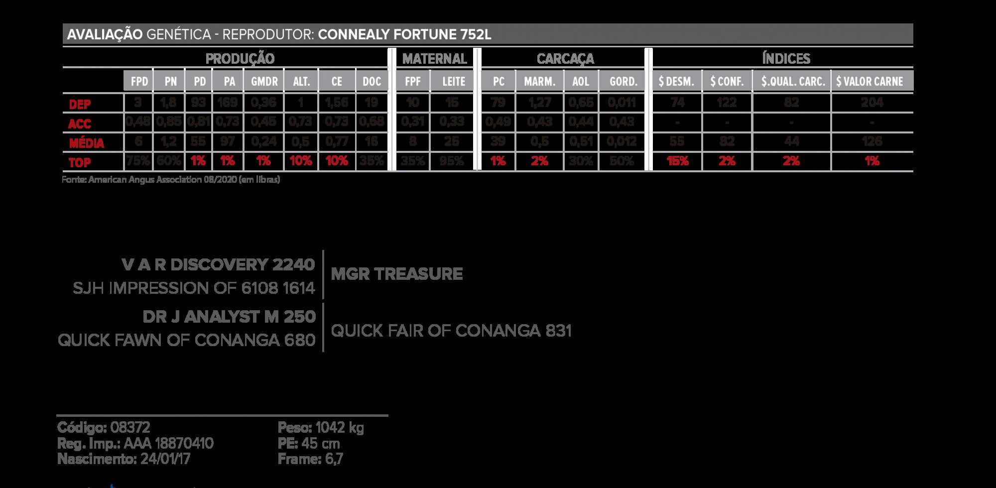 CONNEALY FORTUNE - Aberdeen Angus  - CRV Brasil