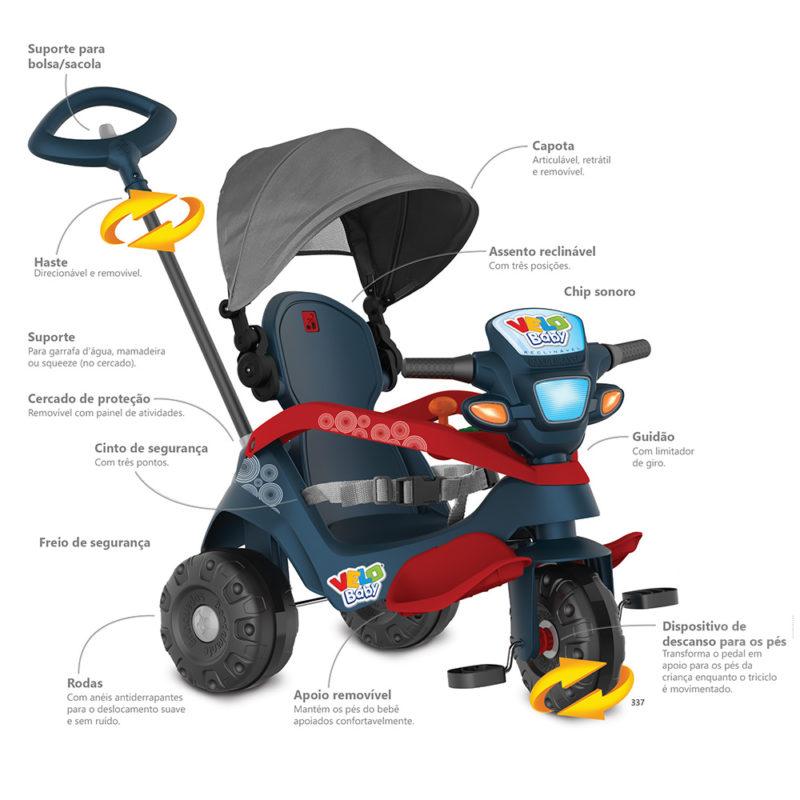Triciclo Velobaby Reclinável Com Capota Passeio e Pedal Azul 337 Bandeirante