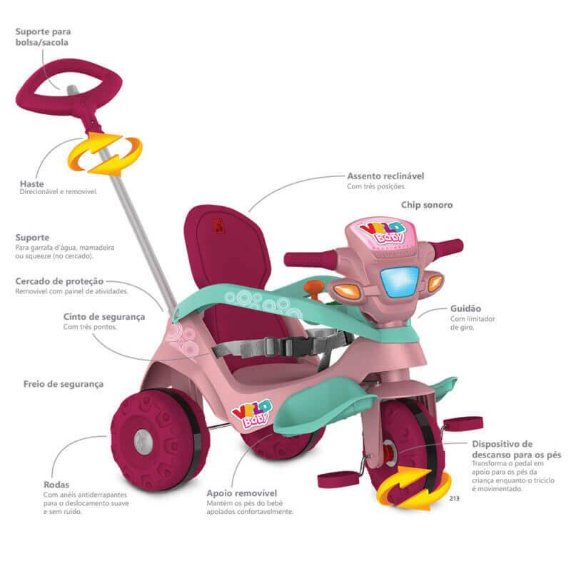 Triciclo Velobaby Reclinável Passeio E Pedal 213 Bandeirante