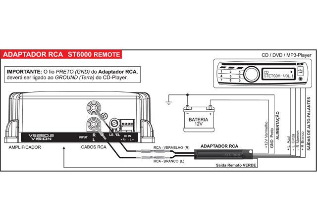 Adaptador de Fio para Cabo RCA Stetsom - ST6000