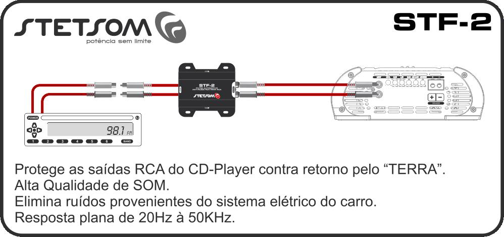 Anti-Ruido Stetsom RCA - STF  2