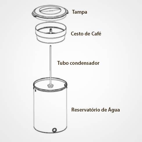 CF.1.20 Cafeteira Eletrica Automatica 2 Litros Marchesoni