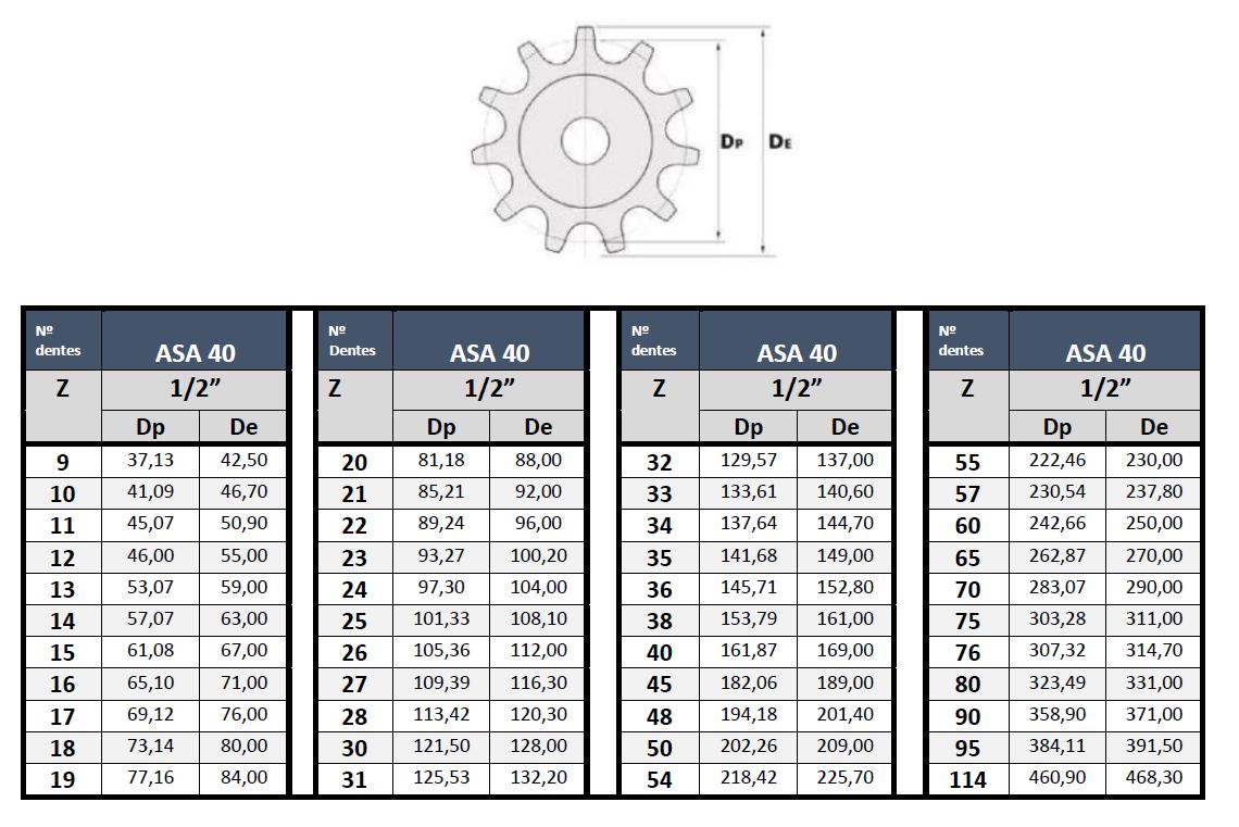 Engrenagem Roda Dentada Simples ASA 1.40.11