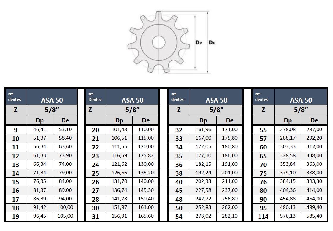Engrenagem Roda Dentada Simples ASA 1.50.12