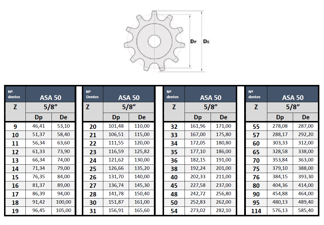 Engrenagem Roda Dentada Simples ASA 1.50.18