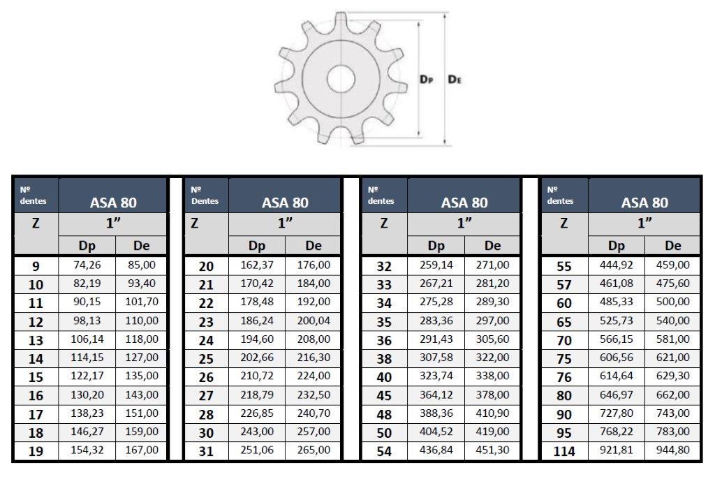ENGRENAGEM RODA DENTADA SIMPLES ASA 1.80.10
