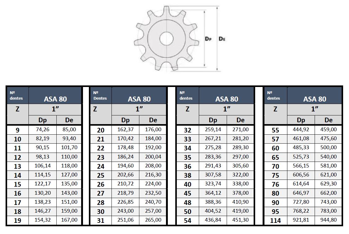 Engrenagem Roda Dentada Simples ASA 1.80.16