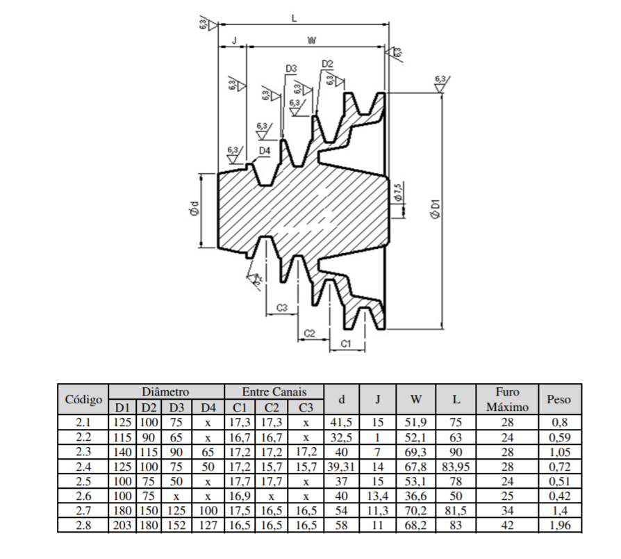 Polia de  Alumínio Escalonada Perfil A 50x75x100mm