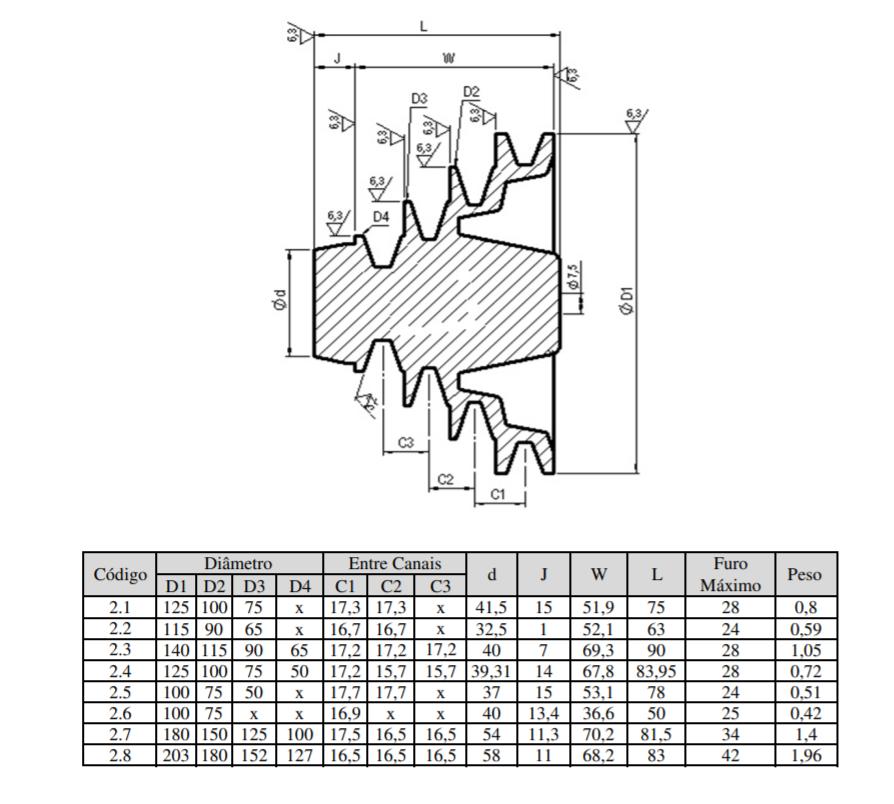 Polia de  Alumínio Escalonada Perfil A 75x100x125mm
