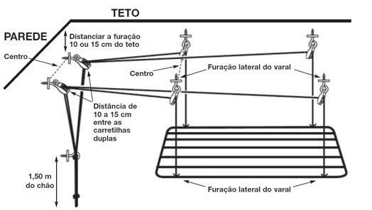 Instalação de Varal de Teto