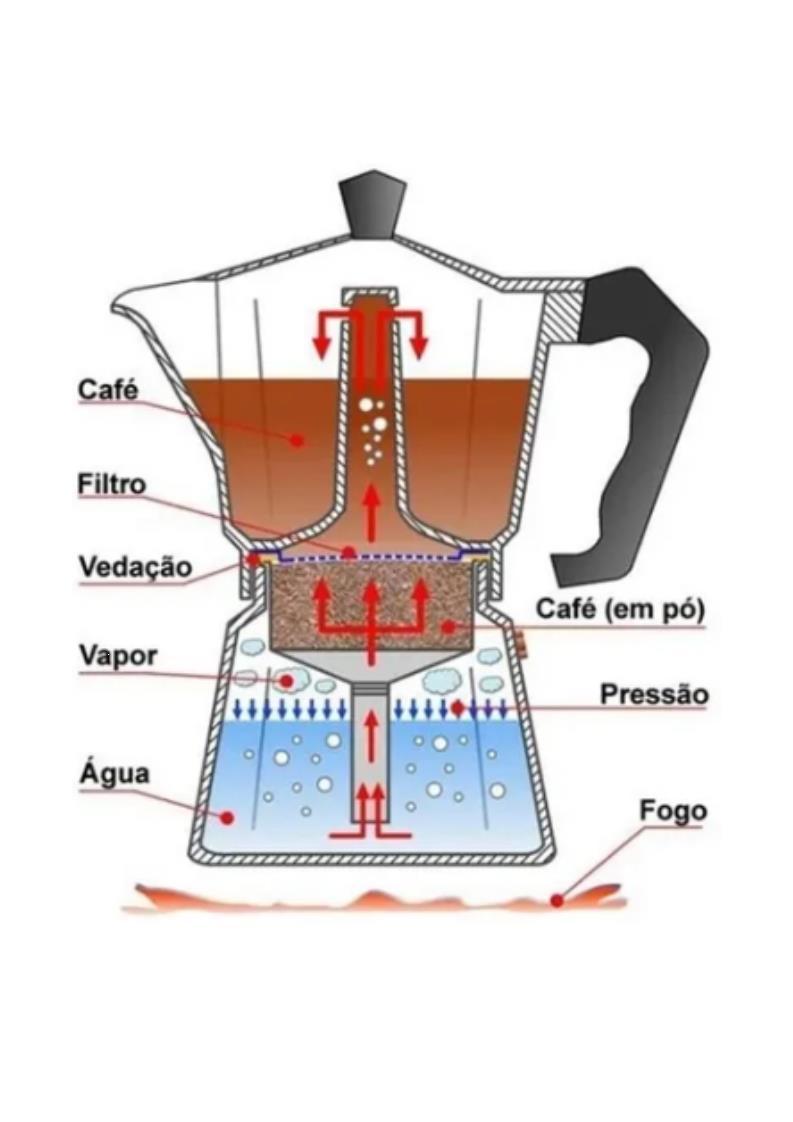 Cafeteira Italiana Serve 9 Xícaras Expresso Alumínio