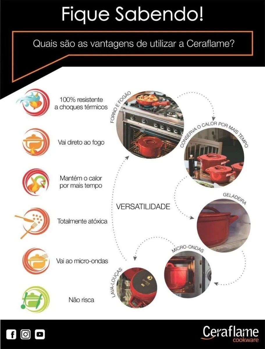 Jogo de Panelas Ceraflame Cerâmica Duo Smart Vermelho Pomodoro - 5 Peças - Tampa em Vidro
