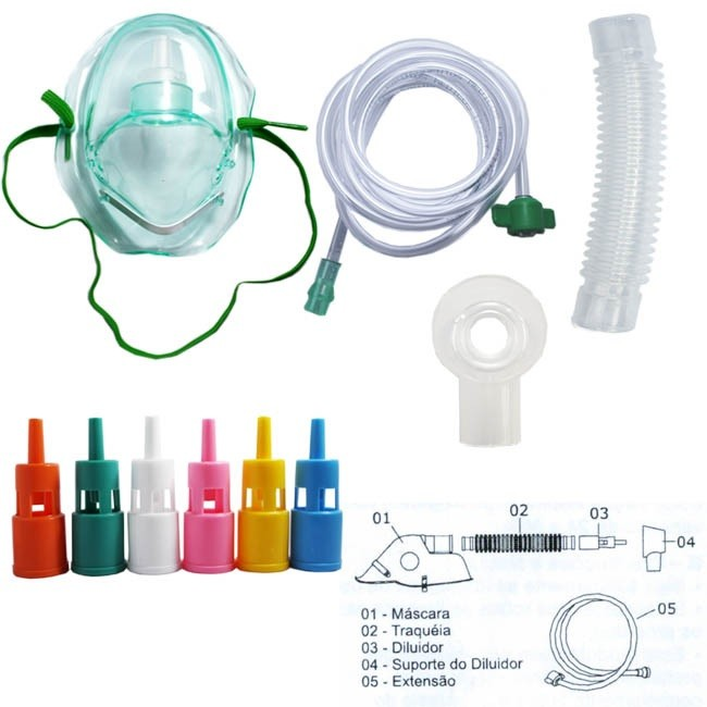 Máscara Facial Para Oxigenioterapia Com Sistema Venturi - MD