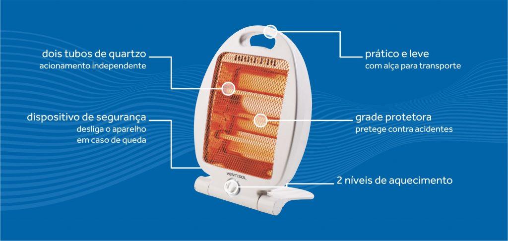 Ventisol Aquecedor de Ambiente Quartzo 800w 220v